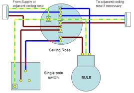 wiring a ceiling light uk jeffreypeak 3 way light switch wiring at Light Wiring Diagram