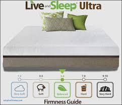 plush vs firm mattress. Serta Pillow Top Mattress Luxury Plush Vs Firm New I Fort Hybrid Blue Fusion R