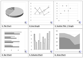 Different Types Of Graphs And Charts Describing Presenting Graphs Analysis And Evalution Of Graphs