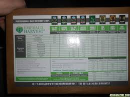 Emerald Goddess Feed Chart Db003s Black Valium Auto Ancient Haze Auto 600w Air