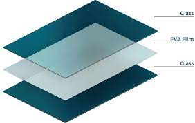 STRATO® EVA Film - Glass Interlayers for The Glass Industry | Satinal