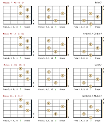 Diminished 7th Lefty Chords Part 3 Chords In 2019