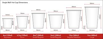 Drinking Glass Size Chart Cup Dimensions