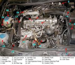 jetta tdi oil leak passenger side leading to intercooler here is another good diagram some handy reference points s not be what you need right now but good to study for future