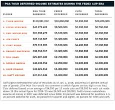Pga Tour Prize Money Distribution Chart Golden Retirements Pga Tour Pros Get A Gift That Keeps