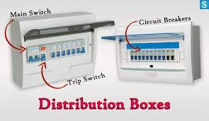 basic electrical parts & components of house wiring circuits \u2022 ssp Main Circuit Breaker at Fuse Distribution Box And Main Switch