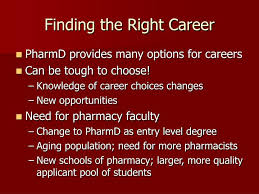 Ppt Pharmacy Careers In Academia Ambulatory Care Powerpoint