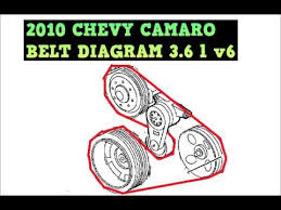 chevrolet 3 6 v6 engine diagram wiring diagram for you • 2010 chevy camaro belt diagram v6 3 6 l rh com chevy impala v6 engine chevrolet 3 6 v6 engine 2008