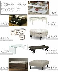 inexpensive coffee table ing guide
