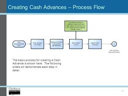 Cash Advance Process Flow Chart Kaskader Org