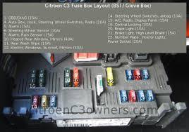 citroen fuse box diagram example electrical wiring diagram \u2022 citroen c5 2003 fuse box diagram citroen fuse box diagram php mode view captures exquisite layout rh tunjul com citroen c5 fuse