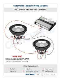 Quick Guide to Matching Subs & Amps: How to Put Together the Best Amp and  Sub Combo