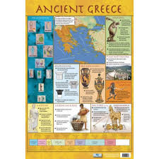 A New Chart Of History Poster Ancient Greece History Poster