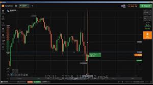 Pin On Binary Option Trading