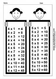 Five Times Tables Chart Times Table 5 Times Table Free Printable Worksheets