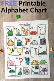 Alphabet Chart Pdf Download The Best Free Printable Alphabet Chart