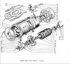 using a forklift motor and choosing a good one page 102 diy this is an image from the milkfloat service manual showing the motor an earlier single brush version