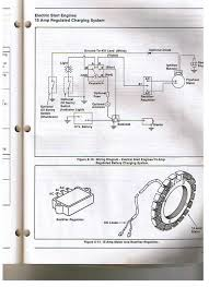toro wheel horse wiring diagram wiring diagram toro wheel horse ignition switch wiring diagram 480v 3 phase