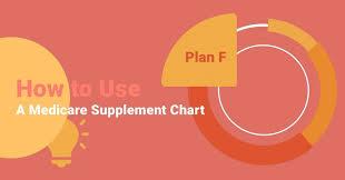 Medicare Supplement Vs Medicare Advantage Medicare