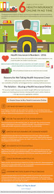 health insurance plans and policies in india