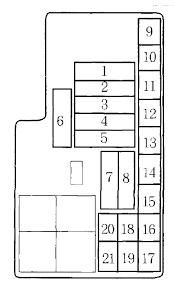 honda prelude (2000) fuse box diagram auto genius 2000 Honda Civic Dx Fuse Box Diagram honda prelude (2000) fuse box diagram 1998 Honda Civic Fuse Box Diagram
