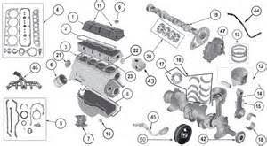 similiar jeep 2 5 engine diagram keywords diagram for 1997 jeep wrangler 2 5 engine on jeep wrangler 4 0 engine