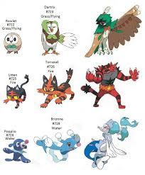 Litten Evolution Chart Sun Pokemon Sun And Moon Rowlet Evolution Chart Best Picture