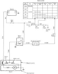 1995 isuzu rodeo fuse diagram explore wiring diagram on the net • 1995 isuzu rodeo fuse diagram images gallery