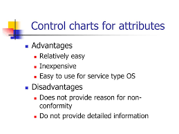 Ppt Quality Control Charts Powerpoint Presentation Free