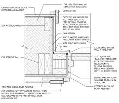 Double Stud Wall Door Jamb with Furring GreenBuildingAdvisorcom