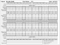 Perio Charting Sheet Dental Charting Sheet Free