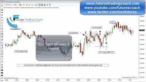 Live Futures Trading Room