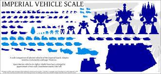 Warhammer 40k Vehicle Size Chart Spacebattles Forums