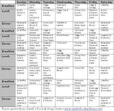 Footballer Diet Plan Weekly 1 Week Diet Plan 2 Week Diet
