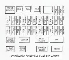 toyota estima fuse box layout schematic diagram database toyota previa fuse box wiring diagram inside toyota estima fuse box layout in english fuse box