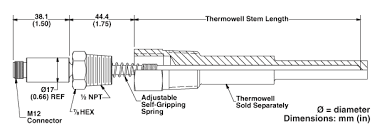 spring loaded rtd vibration resistant m connector the pr 21sl sensor assembly is designed to fit into a thermowell a stem length equal to that specified in the model number