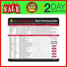 Types Of Wood For Smoking Chart Meat Smoking Guide Best Wood Temperature Chart For Sale