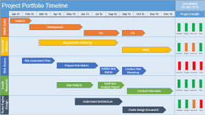 Theme Ppt 2010 Free Download Multiple Project Timeline Template Powerpoint Project