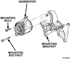 solved how do i remove the alternator on my dodge fixya how do i remove the alternator on my 1998 dodge dak408 183 gif