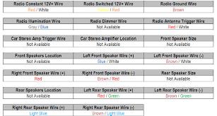 1996 toyota camry radio wiring diagram wiring diagram 2001 toyota 4runner radio wiring diagram schematics and
