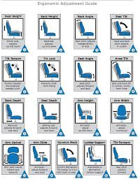 office chair guide. Office Chair Buying Guide A