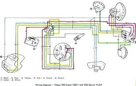 vespa wiring diagrams vespa wiring diagram 150sprint1