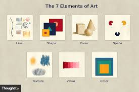 Activity 1 1 2 Design Principles And Elements Answer Key Know The 7 Elements Of Art And Why They Are Important