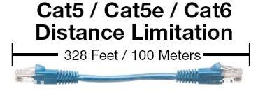 Discussing Cat5 Length Limits Showmecables Com