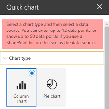 4 Ways To Display Charts In Sharepoint Sharepoint Maven