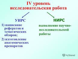 Презентация на тему ОРГАНИЗАЦИЯ САМОСТОЯТЕЛЬНОЙ РАБОТЫ СТУДЕНТОВ  4 iv уровень исследовательская