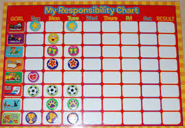How To Make A Responsibility Chart Chore Charts And For Kids Mandy Majorsmandy Majors