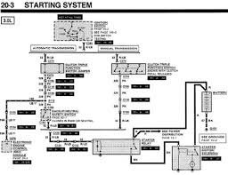 95 ford f 150 stereo wiring diagram Electronic Ignition Wiring Diagram 95 Pertronix Ignitor Wiring-Diagram
