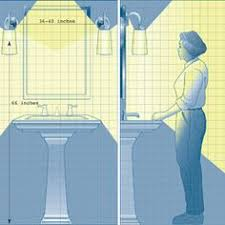 best bathroom mirror lighting. a lesson in bathroom lighting best mirror h
