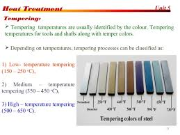 Tempering Process Explained In Detail